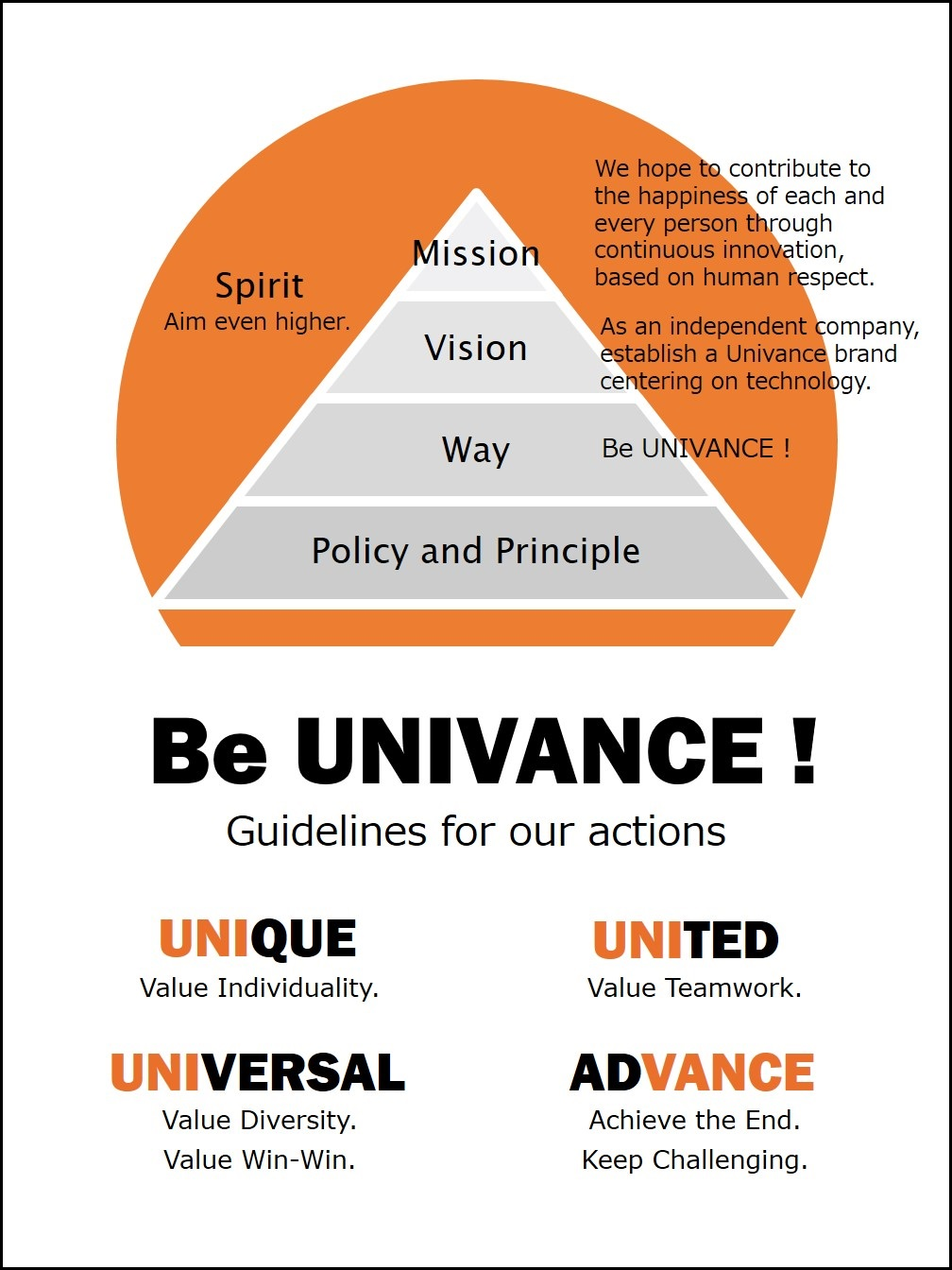 img_be-univance-1