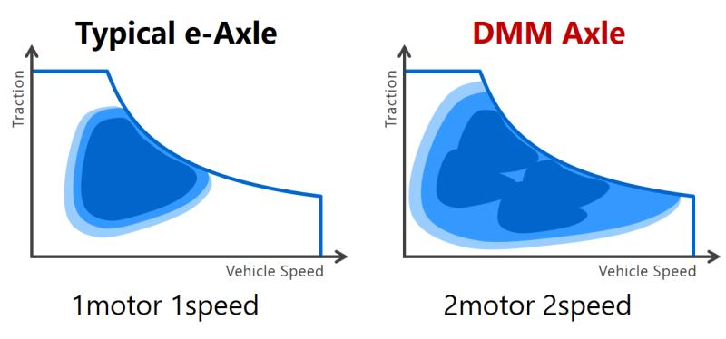 DMM-1-1