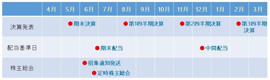 IRカレンダー2020