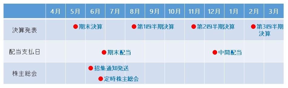 IRカレンダー_2021