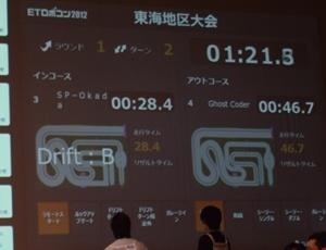 インコース走行タイムが会場のスクリーンに表示される